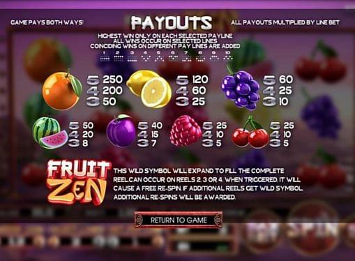 Таблица символов в автомате Fruit Zen