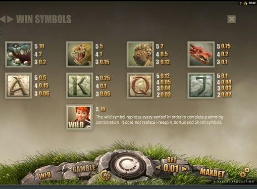 Символы и коэффициенты в игре Dragon's Myth