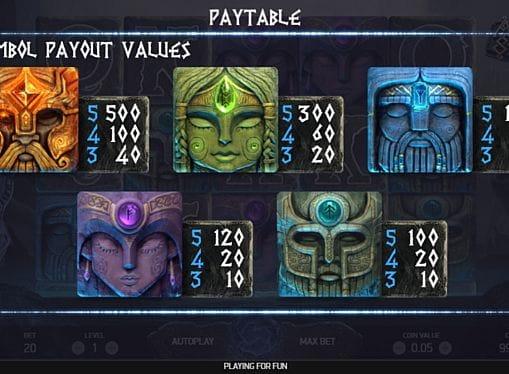 Таблица выплат в игре Asgardian Stones