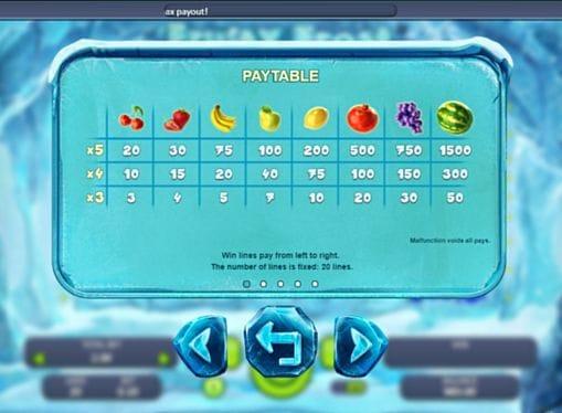Таблица коэффициентов в игре Fruity Frost