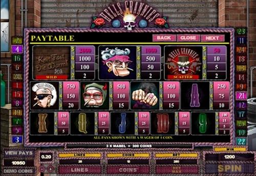 Таблица выплат в игре Hells Grannies