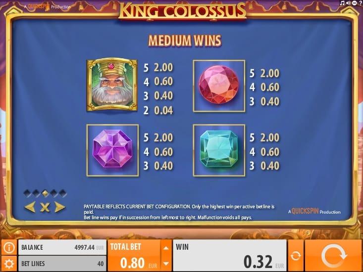 Выплаты за символы в игре King Colossus