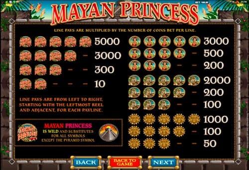 Таблица выплат в игре Mayan Princess
