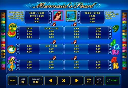 Таблица выплат в игре Mermaid's Pearl