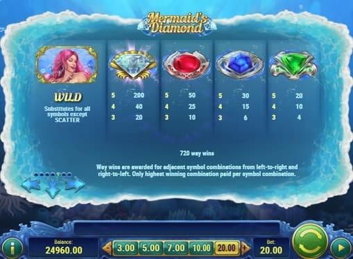 Выплаты за символы в игре Mermaids Diamond