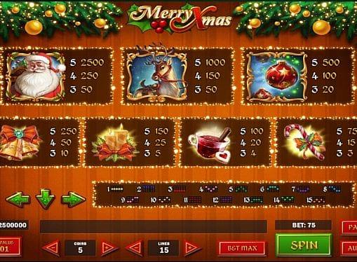 Выплаты за символы в игре Merry Xmas