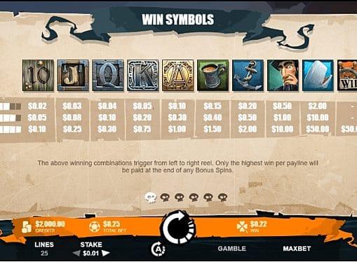 Таблица выплат в игре Moby Dick