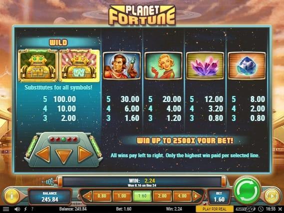 Таблица выплат в игре Planet Fortune