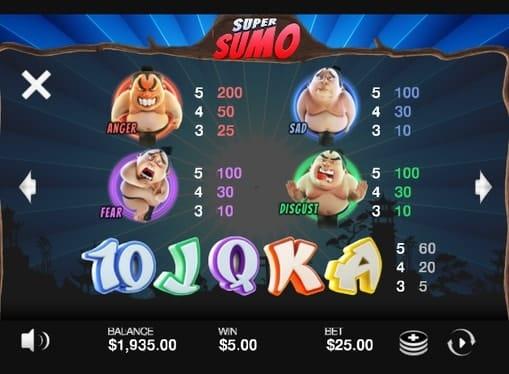 Таблица выплат в игре Super Sumo