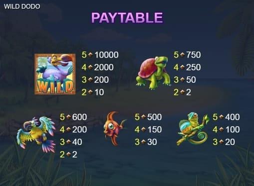 Выплаты за символы в игре Wild Dodo