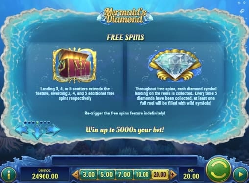 Правила фриспинов в Mermaids Diamond онлайн