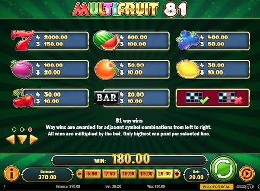 Таблица коэффициентов в Multifruit 81