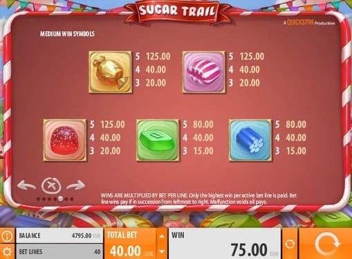 Таблица коэфициентов в игре Sugar Trail
