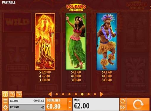 Таблица выплат в Volcano Riches онлайн